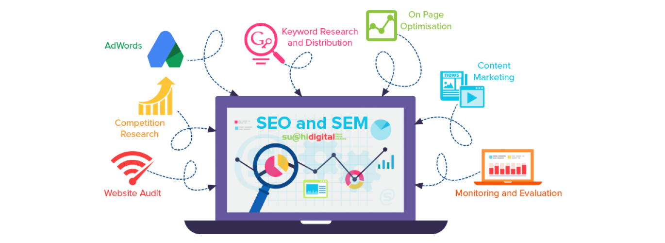 SEO-and-SEM-Services-Perth